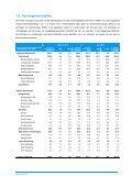 Stichting Pensioenfonds Productschappen - PFP - Page 6