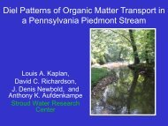 Diel Patterns of Organic Matter Transport in a Pennsylvania ...
