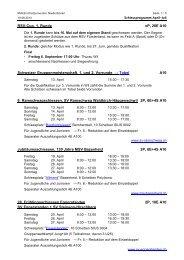 RSV-Cup, 1. Runde xP, 20E A10 Schweizer Gruppenmeisterschaft ...