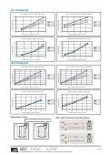 power Supplies.pdf - Page 4