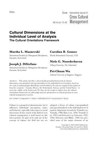 Cultural dimensions - IMD