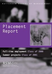 Full-time employment 2000 - Rotterdam School of Management
