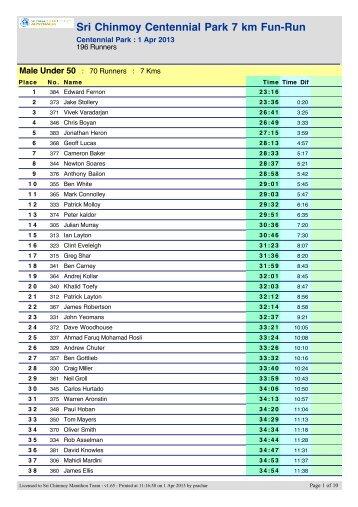 Sri Chinmoy Centennial Park 7 km run, 1 April 2013, full results