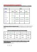 Peilit ja linssit + harjoituksia - Page 4