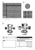 169KB - 光洋電子工業 - Page 2