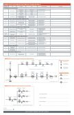 NFPA-87 Recommended Practices - Page 2
