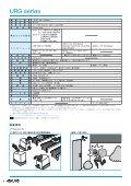 測域センサ - Page 4