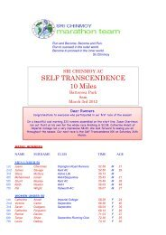 10 Mile 3/3/12 final results - Sri Chinmoy Athletic Club UK