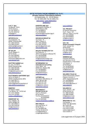 Elenco delle Ditte che hanno percepito aiuti comunitari nell'anno ...