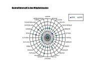 Siehe Präsentation Teil 2 - PDF-Dokument - Obstbau - Weinbau ...