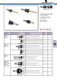 ER 16 – ER 50 - Suhner Automation Expert