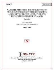 Variable Affecting The Acquisition Of Nuclear Weapons By