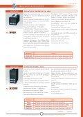 Régulateurs & Indicateurs - Prosensor - Page 7