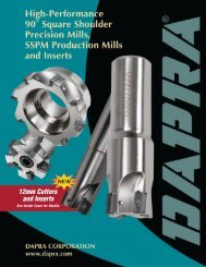 12mm Cutters and Inserts - Dapra Corporation