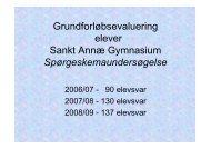 Grundforløbsevaluering 2008 - Sankt Annæ Gymnasium
