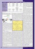 ISDN und ADSL - Seite 5