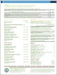 crops & sides $3.29 ea nosh SPANKY'S burgers - Radial - Page 2