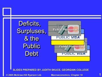 Chapter 10 - Deficits, Surpluses & the Public Debt
