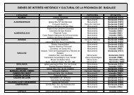 bienes de interés histórico y cultural de la provincia de badajoz
