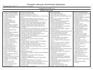 wymagania z fizyki kl II - Gimnazjum Czersk