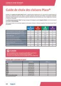 Cloisons Double Placopan® - Page 3