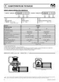 TUMBLER 500W - Quick® SpA - Page 4