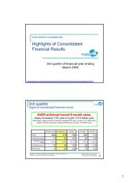 Highlights of Consolidated Financial Results (FY 2006/3 3Q)