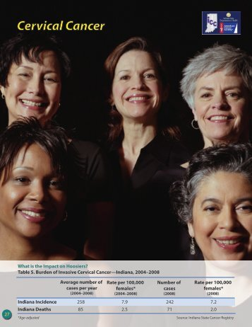 Cervical Cancer - Indiana Cancer Consortium