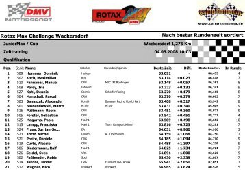 Ergebnisliste - Forster-racing.de