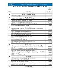 bảng giá đất phi nông nghiệp huyện yên lập năm 2011 - DiaOcOnline