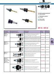 Werkzeugspannelemente für ER - Suhner Automation Expert