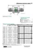 Обратные клапаны (Серия CO) - Page 3