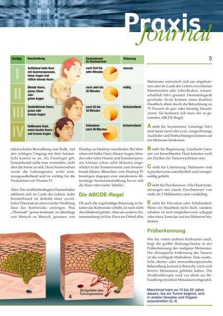 Ausgabe 5 / 2006 - Onkologische Schwerpunktpraxis Darmstadt