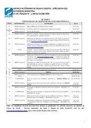 Edital - MSM Consultoria