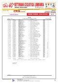 Kvasina Matija - Settimana Ciclistica Bergamasca - Page 5