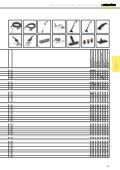 Zubehör für Waschsauger, Dampf - von Kärcher Center Benne - Seite 4