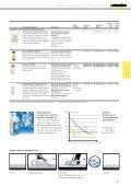 Zubehör für Waschsauger, Dampf - von Kärcher Center Benne - Seite 6
