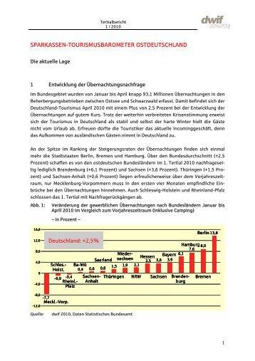 1. Tertial - Ostdeutscher Sparkassenverband
