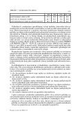 Attachment - Czech Journal of Economics and Finance - Page 6