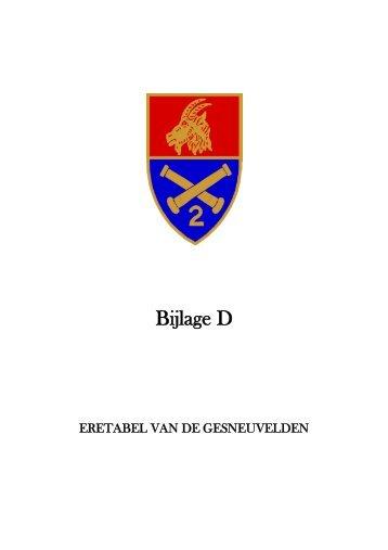 Bijlage D -Lijst van de Gesneuvelden - 2de-artillerie.be