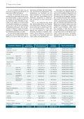 Boletín Informativo nº 27 - Riegos del Alto Aragón - Page 7