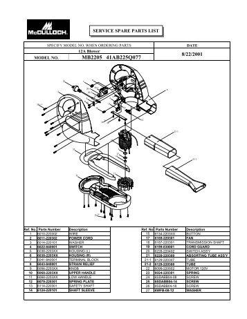 service spare parts list - Oscar Wilson