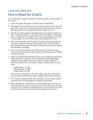 How to Read the Graphs - Estuaries NOAA