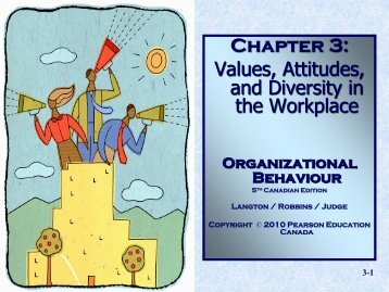 Chapter 3: Values, Attitudes, and Diversity in the Workplace