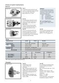 Mobrey magnetic level switches - Page 5