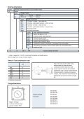 Mobrey magnetic level switches - Page 7