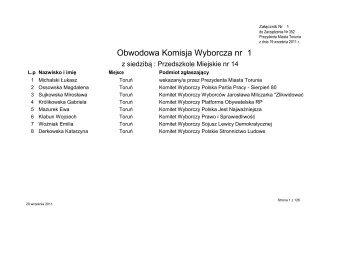 20.09.2011 - Składy obwodowych komisji wyborczych dla ... - Toruń