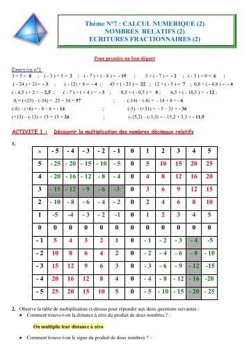 Classe de Quatrième THEME 7 : ESPACE (1)