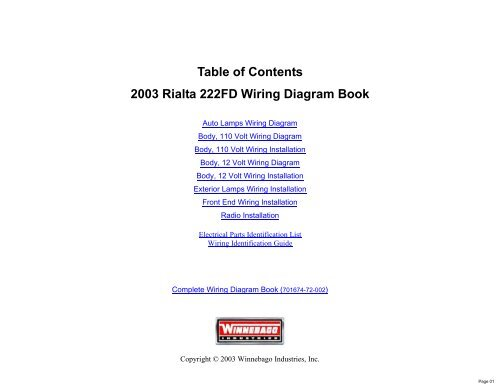 Surprising Complete Wiring Diagram Book Rialtainfo Wiring 101 Eumquscobadownsetwise Assnl