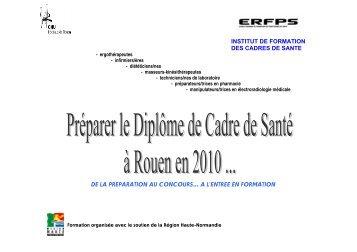 institut de formation des cadres de sante - CHU de Rouen